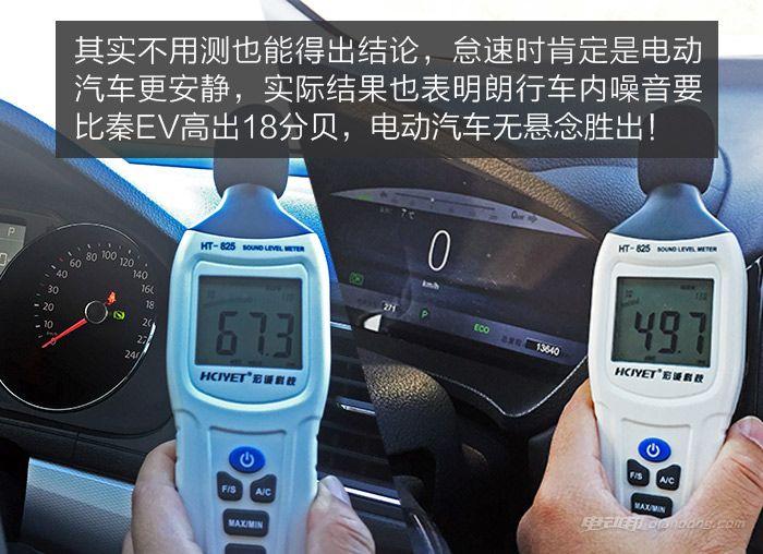 电动汽车噪音比油车小?小编实测告诉你