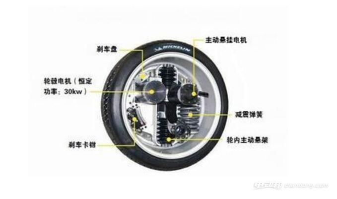 新能源纯电动汽车的轮毂电机:结构型式