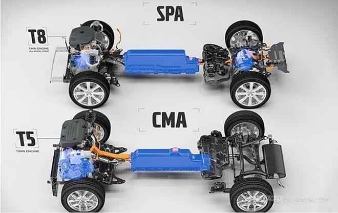 沃尔沃首款紧凑SUV动力