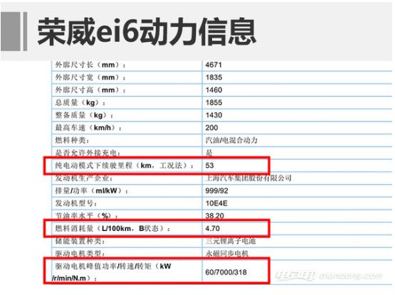 荣威插电混动车ei6动力曝光 将于年内上市