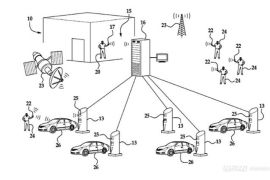 各大厂商都在弄啥咧 未来的电动汽车会怎样?