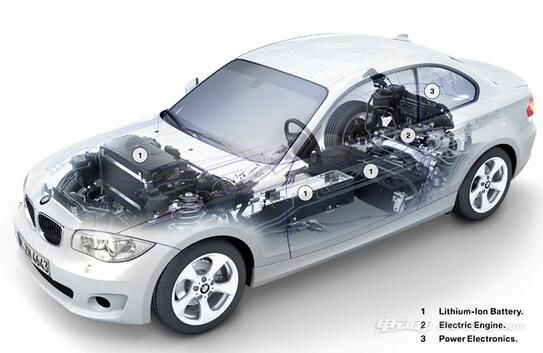电动汽车电池箱结构