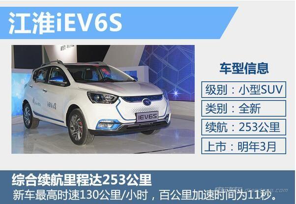 江淮iEV6S纯电动汽车