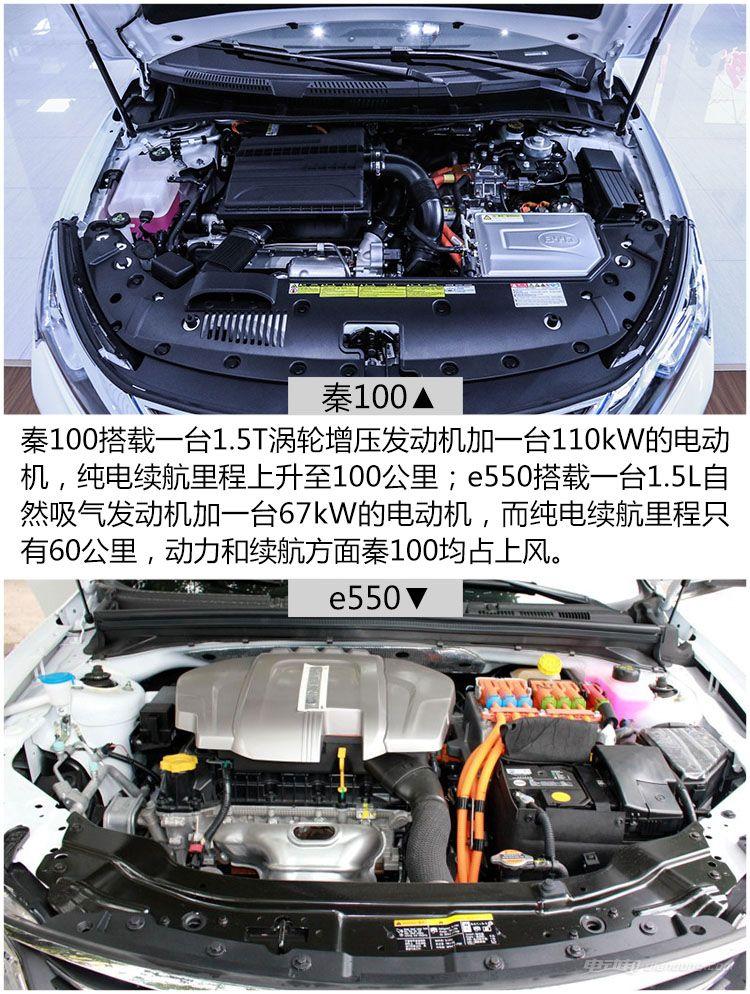 比亚迪秦100对比荣威e550 纯电里程增加