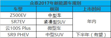 众泰自主研发新能源平台 年内推4款新车