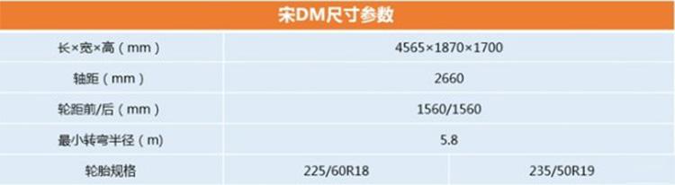 曝比亚迪宋DM部分配置 油耗仅1.4L/100km