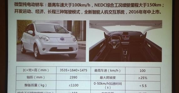 微型电动小汽车推荐