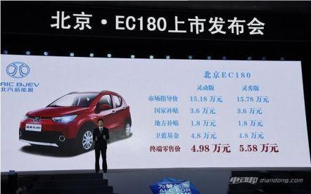 微型电动汽车北汽EC180介绍