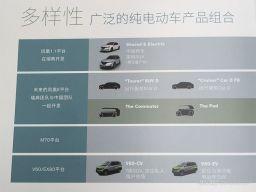 四大平台/多款新车 NEVS未来产品规划