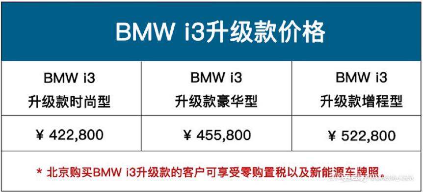 BMW i3升级款价格