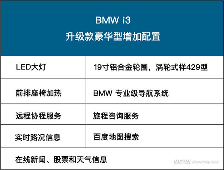BMW i3豪华型增加配置