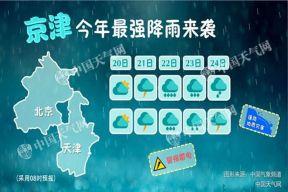 紧急!21-24日京津冀地区强降雨电动车主重要安全提醒