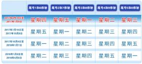 北京限行政策是什么?北京限行政策包括外地车么?