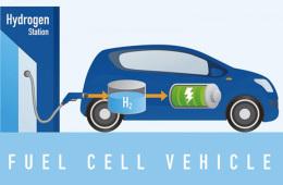 德国车企和技术企业联盟 共同研发燃料电池