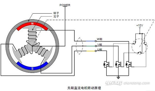 角度传感器原理_轮毂电机的原理与结构,电机图解 【图】_电动邦