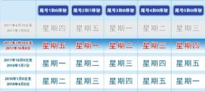 北京机动车限行时间,北京汽车限行时间介绍