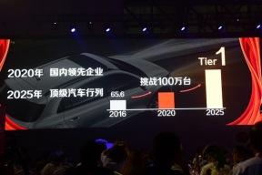 推18款新产品 东风悦达起亚新车计划