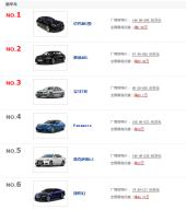 豪华车销量排行,排行前三名介绍