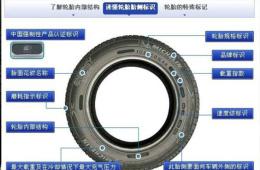 如何识别米其林轮胎,米其林轮胎介绍