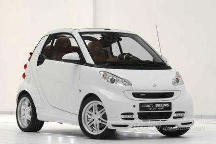 微型电动轿车有哪些?微型电动汽车介绍