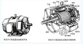 电动汽车的驱动电机都有哪些?电动汽车的驱动电机的介绍