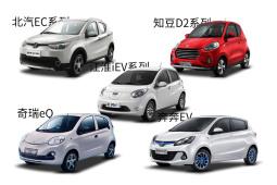 """点评20款撑起9月新能源乘用车销量的""""热门""""车"""