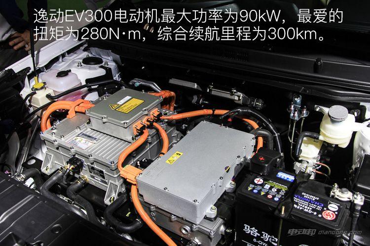逸动EV电机副本
