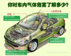 车内甲醛对人体的的危害有哪些?这危害不容小觑