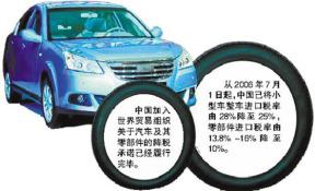 汽车进口关税税率介绍以及计算方式是什么?