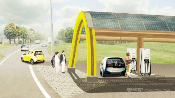 太阳能纯电动车系统概述——定义