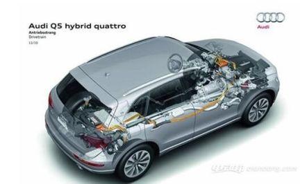 奥迪q5油电混合动力汽车怎么样?奥迪q5油电混合动力汽车介绍
