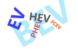 『白话新能源』第一期:EV/HEV/PHEV/FCV到底代表什么意思?