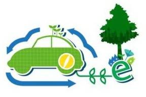 """""""后补贴""""时代 购置新能源车还有哪些顾虑"""