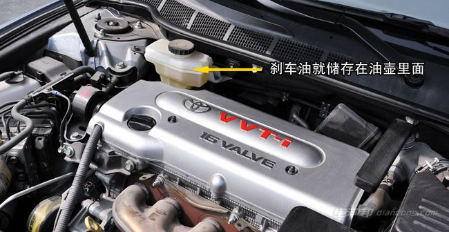 液压油和刹车油的区别:刹车油