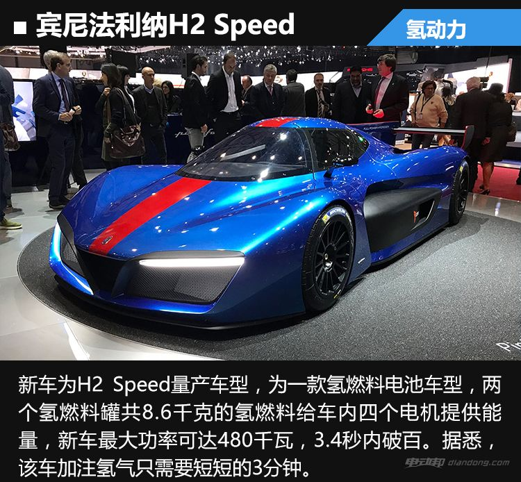 宾尼法利纳H2 Speed