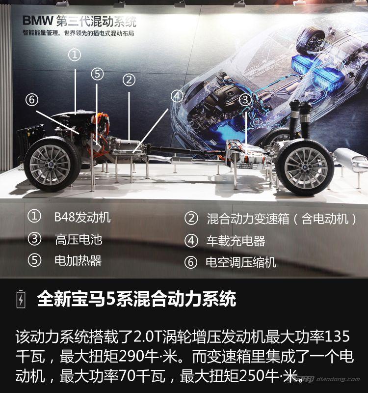 全新宝马530Le插电式混动版