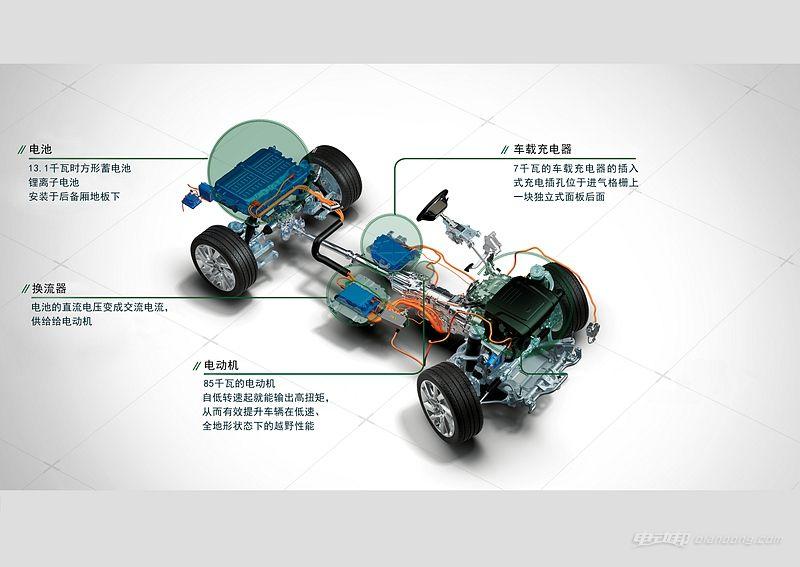 路虎揽胜运动版P400e车型信息图2_副本