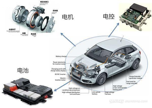 对二次电池而言,电池的寿命分充放电循环寿命和湿搁置使用寿命两种.