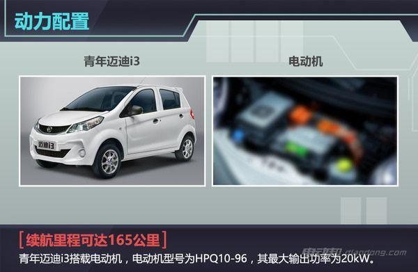 純電動汽車邁迪i3怎么樣:動力