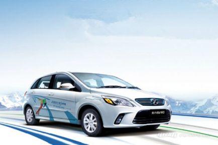 国产新能源汽车怎么样?银河娱乐推荐