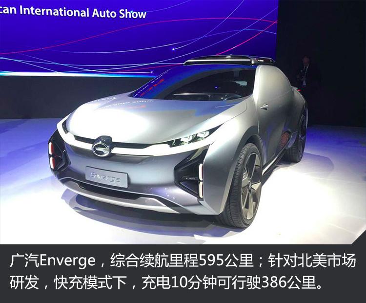 20-广汽Enverge概念车