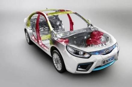 2018年江淮iEVA50新能源汽车什么时候上市?江淮iEVA50新能源汽车介绍