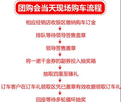 5.27荣威团购会软文(1)929
