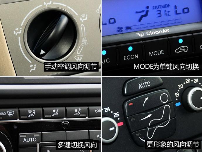 汽车空调上的标志都是什么意思,汽车空调上的标志图解