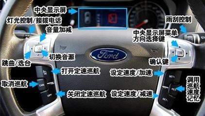 汽车空调按键功能图解,汽车按键图解?