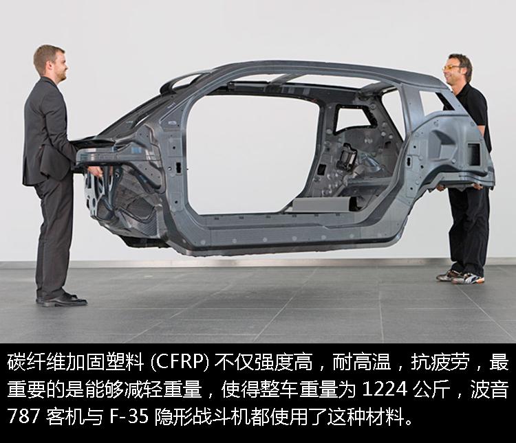 天津BMW Mission i24