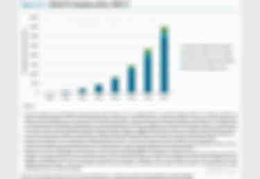 13   2010-2017年全球充电桩数目一览(私人充电桩数目超过公共充电桩)