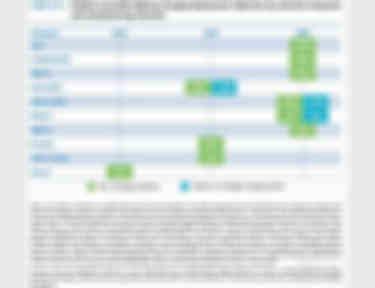 17   营利性充电桩项目相关企业