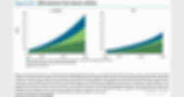 32电动汽车温室气体排放