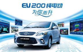 10万左右新能源汽车有哪些,新能源汽车车型推荐